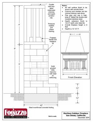 Fireplace Blueprints